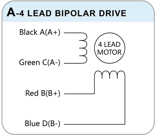 Wiring Diagrams of A-4 lead bipolar drive