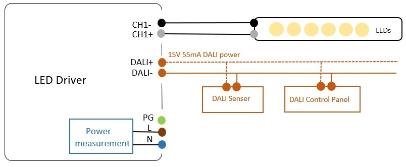 DALI bus power and power measurement function
