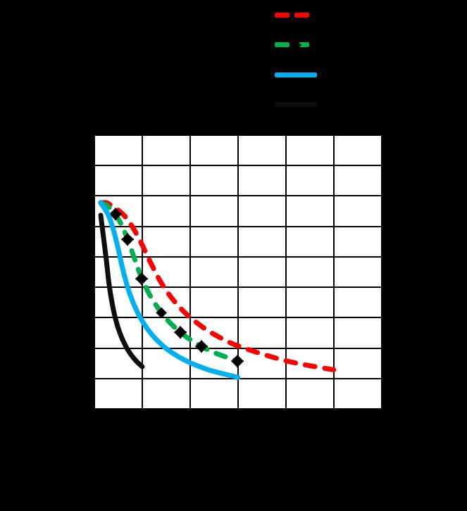 MS17HD2P4040 - Torque Curves
