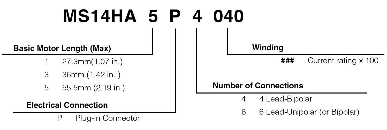 Model Numbering System of NEMA 14 High Precision Hybrid Stepper Motors