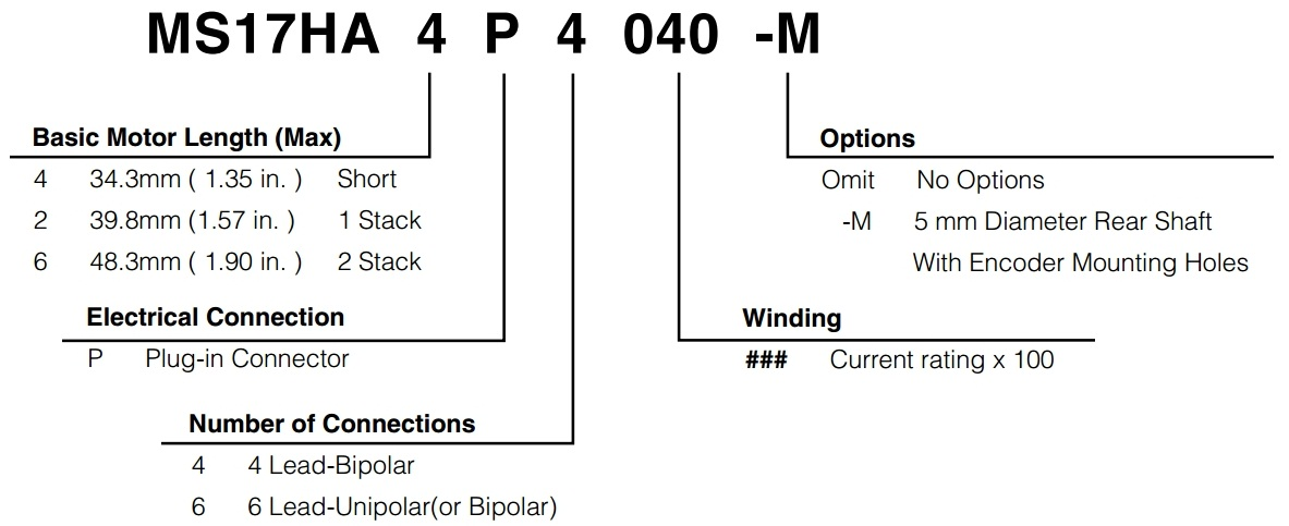 Model Numbering System of NEMA 17 High Precision Hybrid Stepper Motors