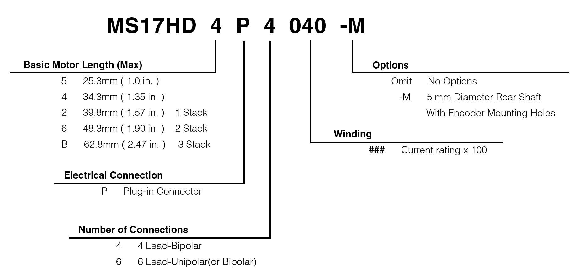 Model Numbering System of NEMA 17 Standard Hybrid Stepper Motors