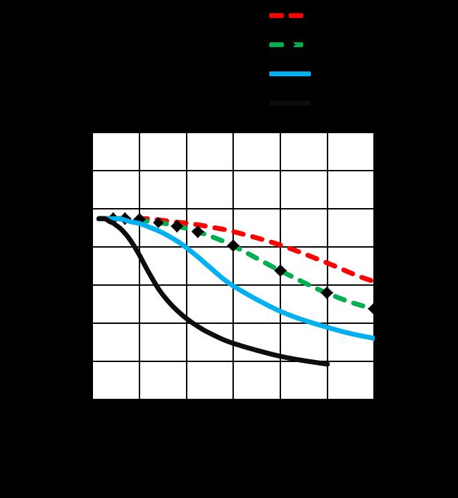MS17HD4P4150 - torque speed curves