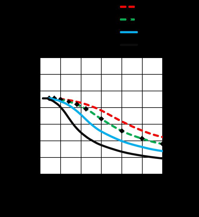 MS24HS1P4200 - torque speed curves