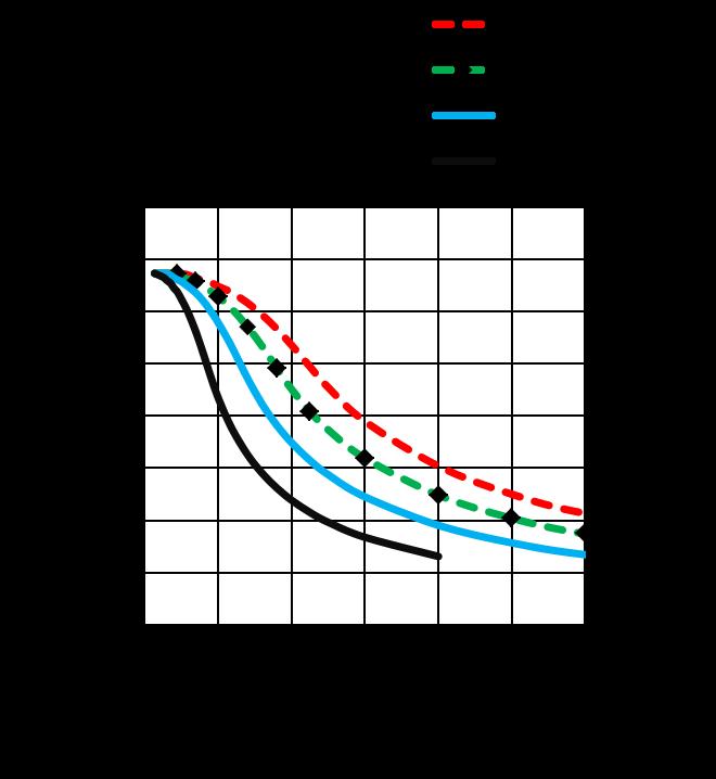 MS24HS2P4200 - torque speed curves