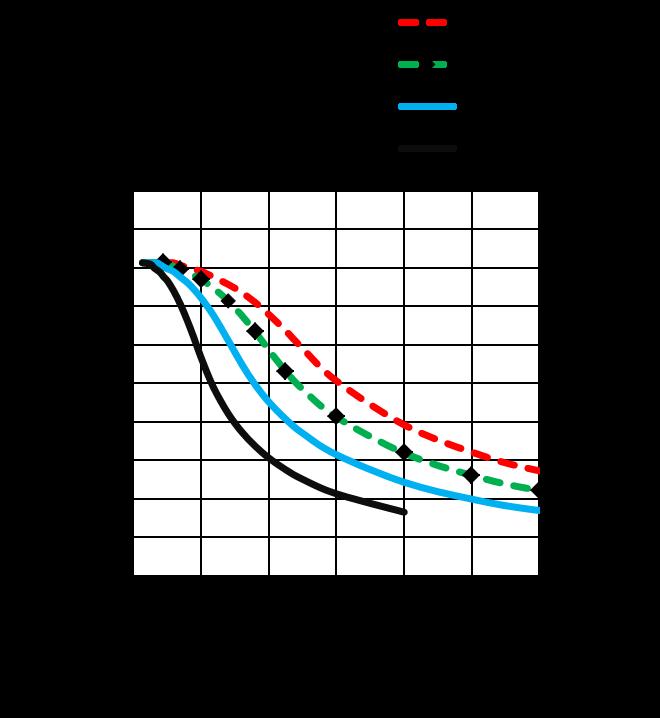 MS24HS3P4200 - torque speed curves