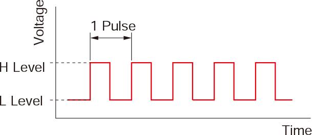 パルス信号とは
