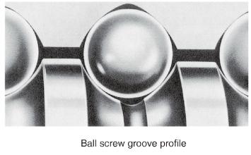 Groove profile of nema 23 Ball Screw Linear stepper Motors