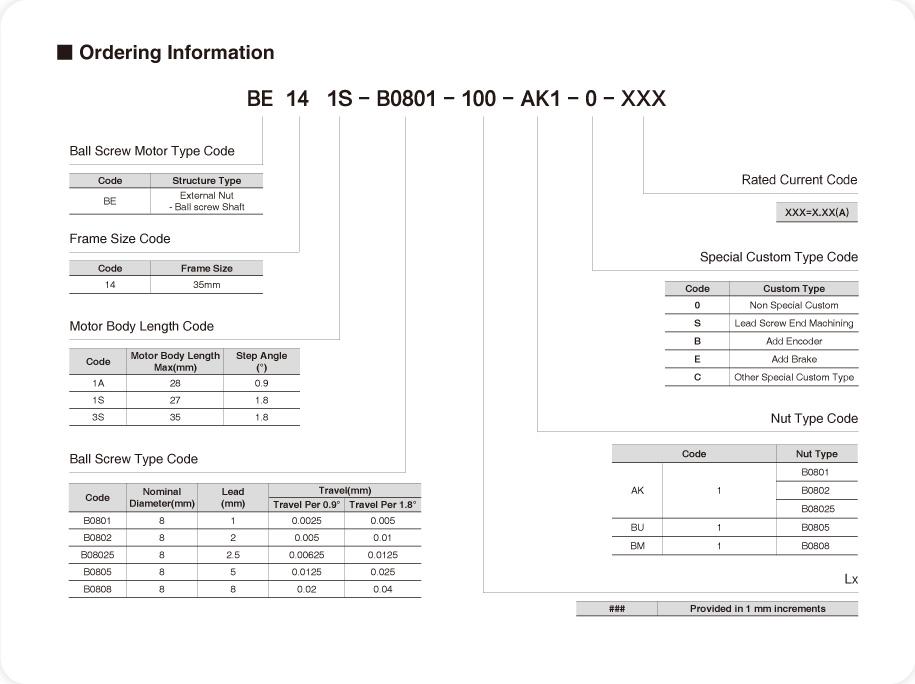 The ordering information of NEMA14 Ball Screw Linear Stepper Motors