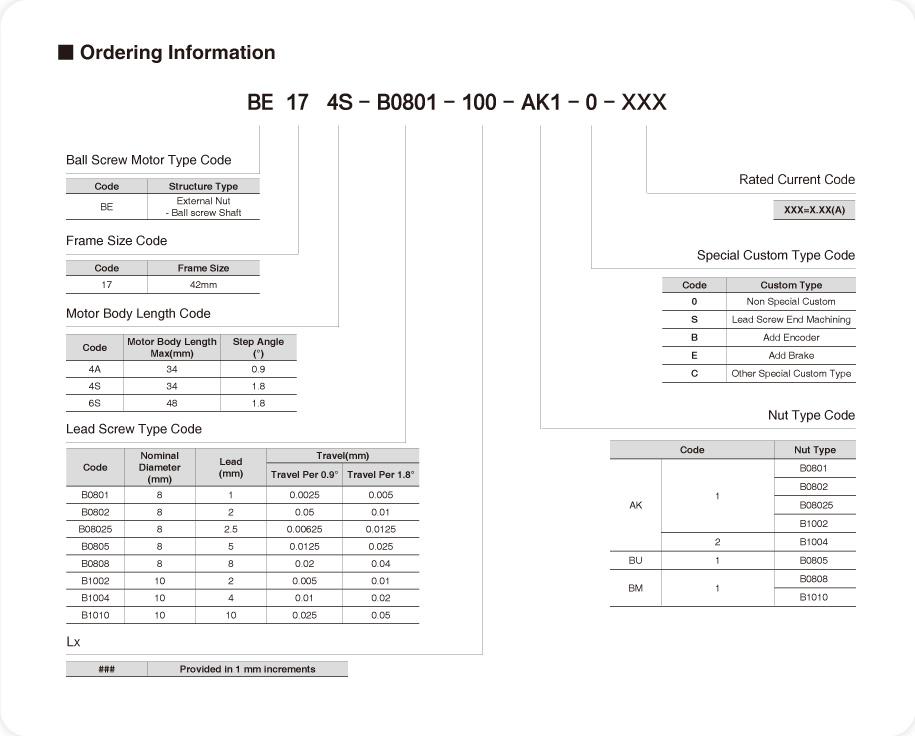 The ordering information of NEMA17 Ball Screw Linear Stepper Motors