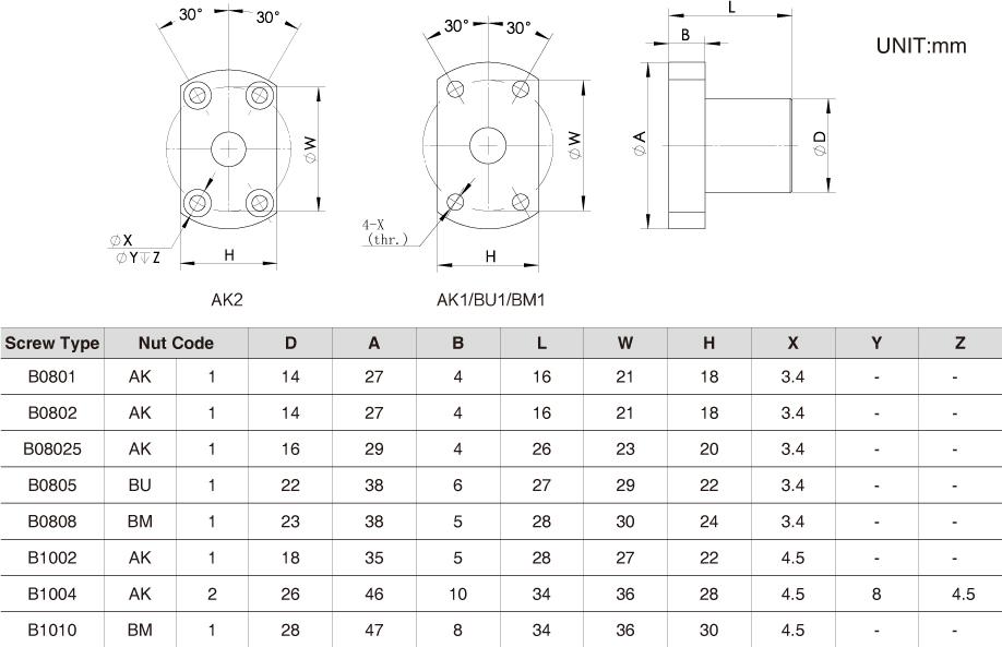 The Nut Dimension of NEMA17 Ball Screw Linear stepper Motors
