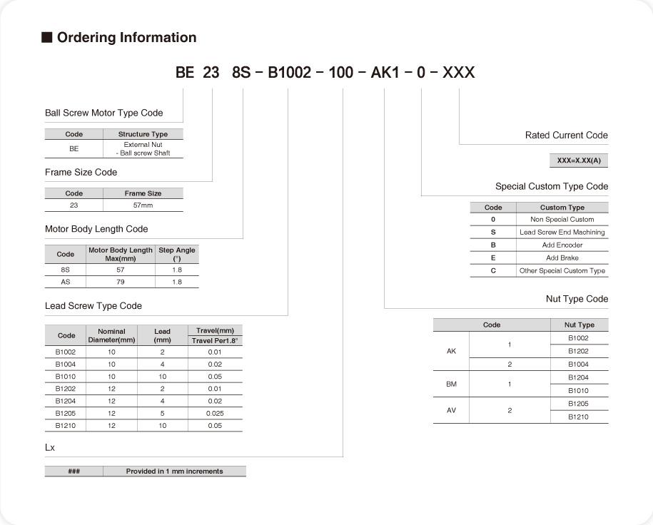 The ordering information of NEMA23 Ball Screw Linear Stepper Motors
