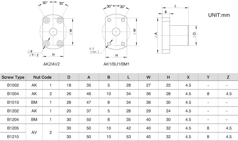 The Nut Dimension of NEMA23 Ball Screw Linear stepper Motors