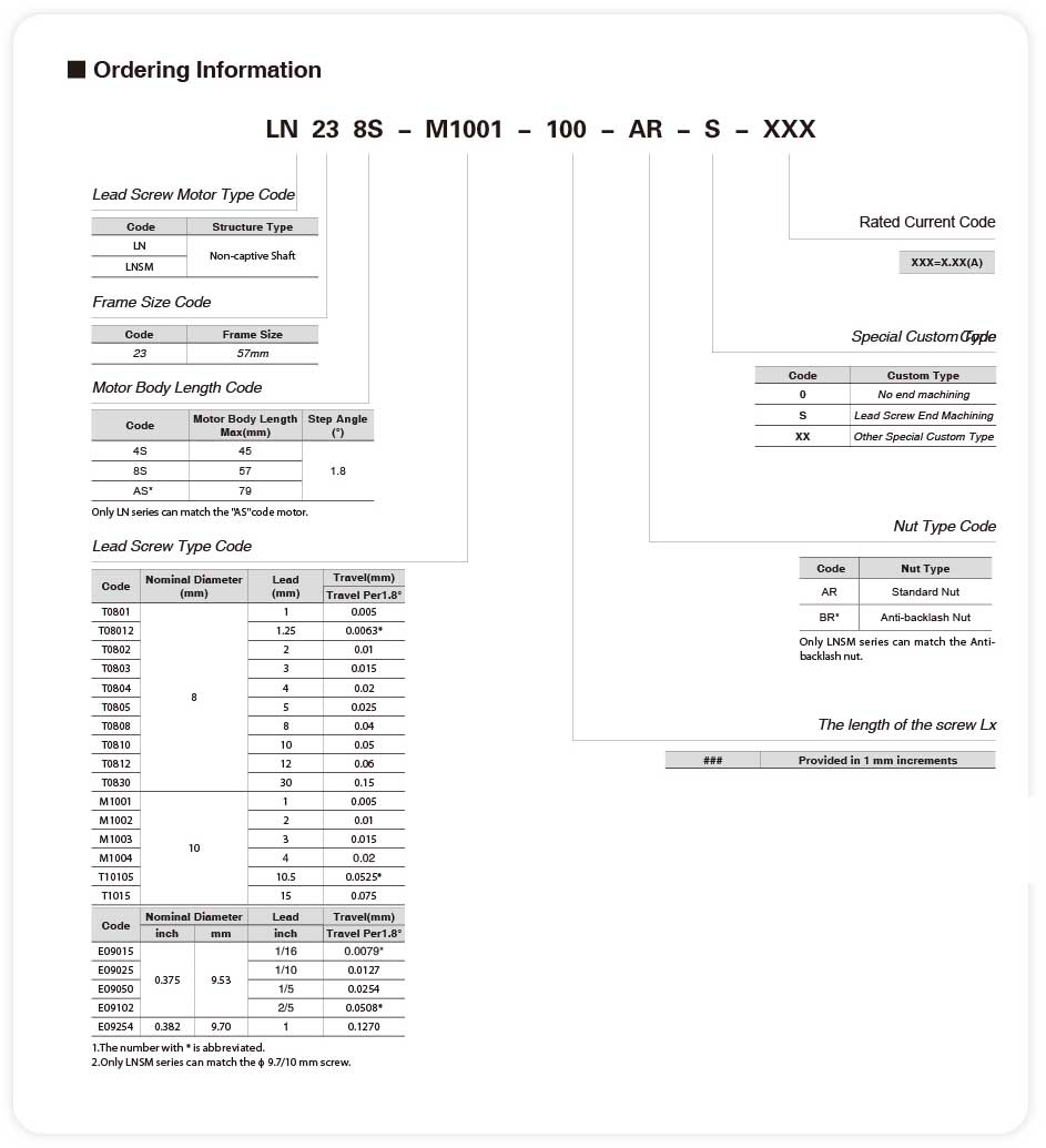 The ordering information of NEMA23 des non-captive linear stepper motors