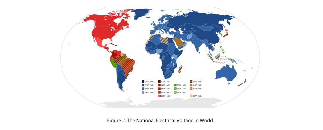 the national electrical voltage in world