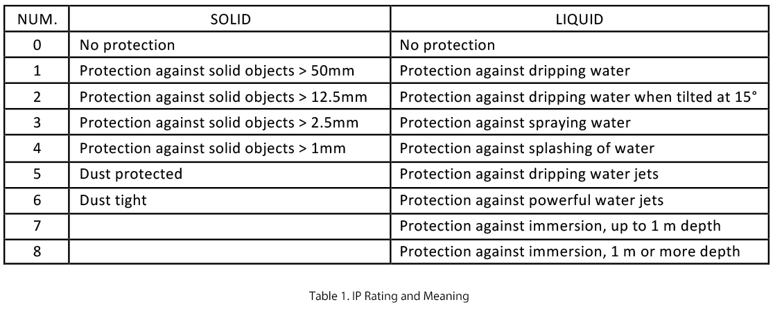 rating and meaning