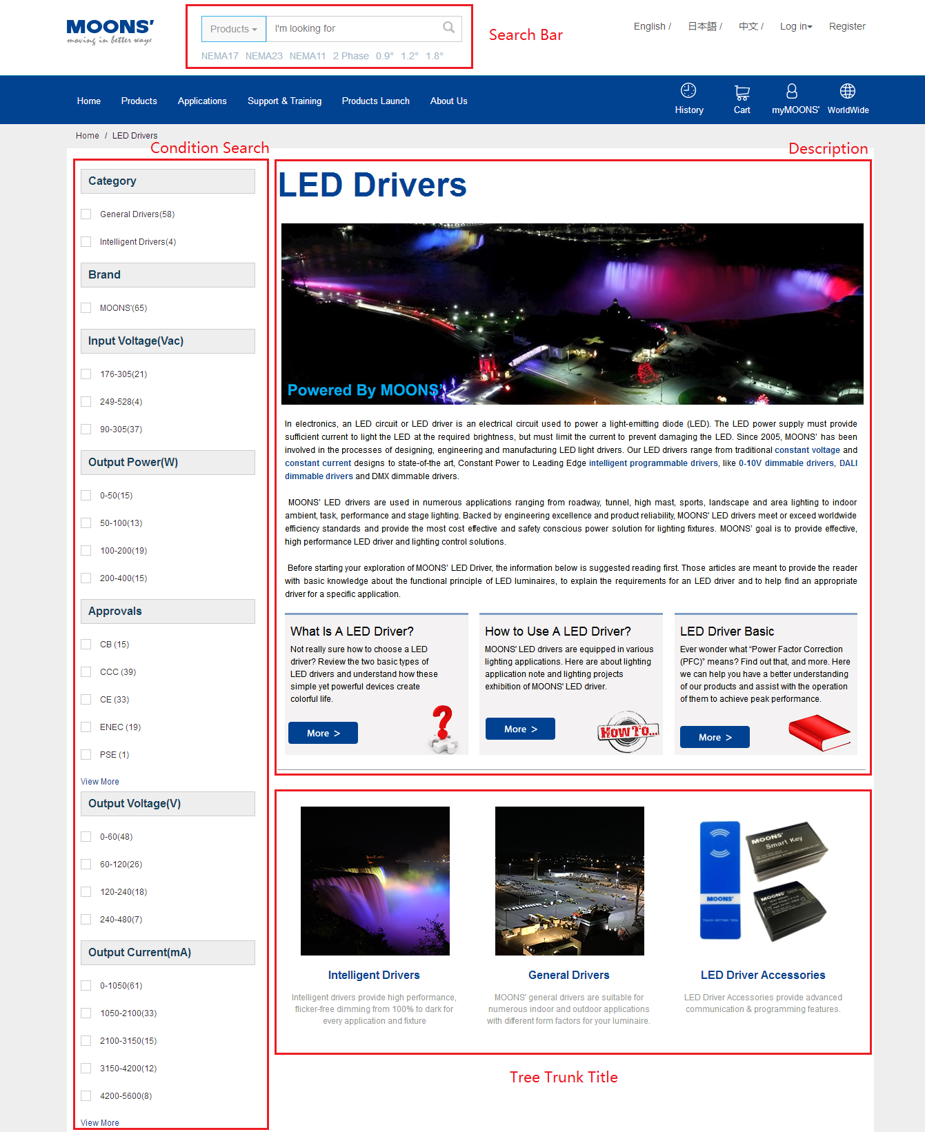 How to Purchase a suitable LED driver on MOONS' Official Website