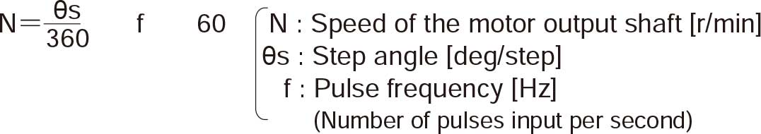 The Speed is Proportional to the Pulse Frequency