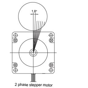 Hybrid Stepper Motors | MOONS'