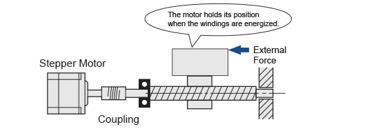 The Motor Holds Itself at a Stopped Position